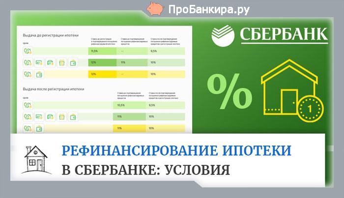 Рефинансирование ипотеки в сбербанке 2019